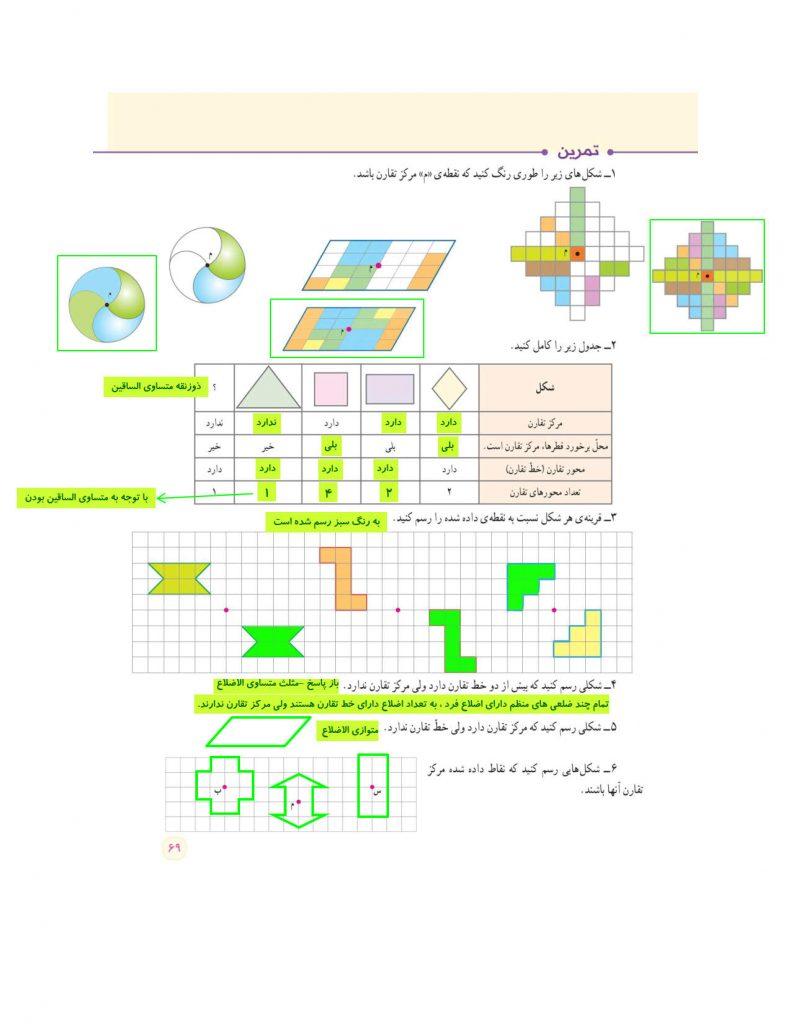 گام به گام فصل چهارم ریاضی ششم - تقارن و مختصات - کلاس اینترنتی ما - مومکا - گام به گام صفحه 69 کتاب درسی ریاضی ششم