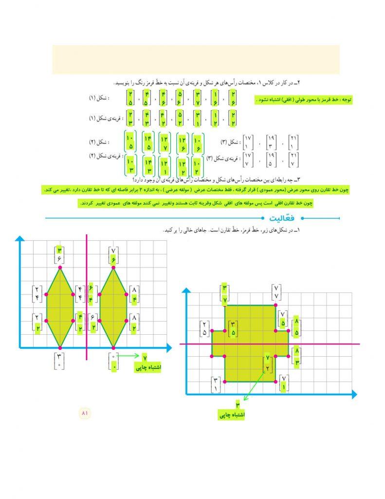 فصل چهارم ریاضی ششم - تقارن و مختصات و تمرینات مرور فصل چهارم - گام به گام و توضیح - کلاس اینترنتی ما - مومکا - momeka.ir صفحه 81)