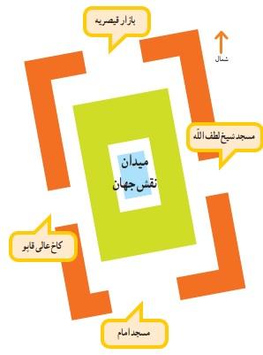 مکان های تاریخی شهر اصفهان - صفحه 58 درس یازدهم مطالعات اجتماعی ششم - مومکا - کلاس اینترنتی ما - momeka.ir