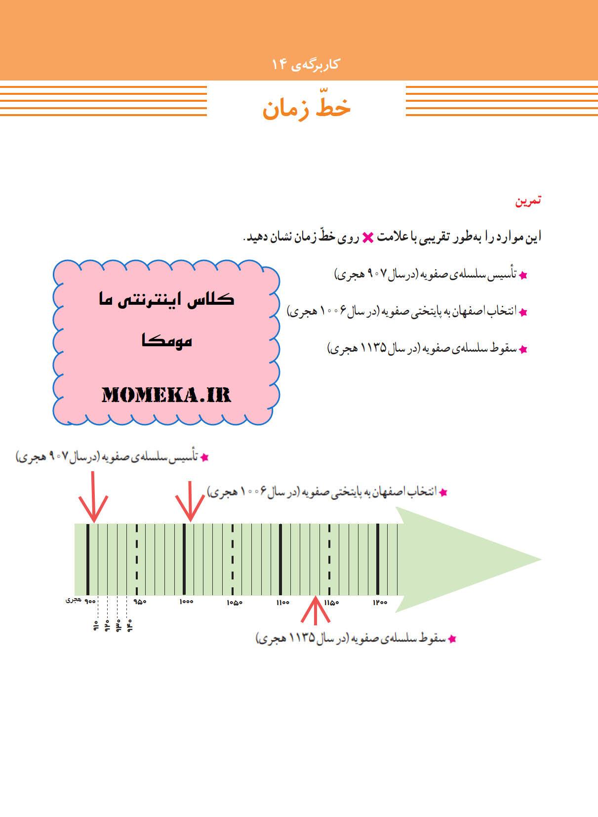 پاسخ کاربرگه های مطالعات اجتماعی پایه ششم - کاربرگه شماره 14 درس دوازدهم مطالعات - کلاس اینترنتی ما - مومکا -momeka.ir (1)