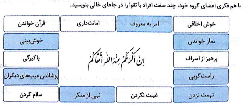 پاسخ گام به گام فعالیت صفحه 27 درس چهارم کتاب آموزش قرآن ششم - کلاس اینترنتی ما - مومکا - momeka.ir
